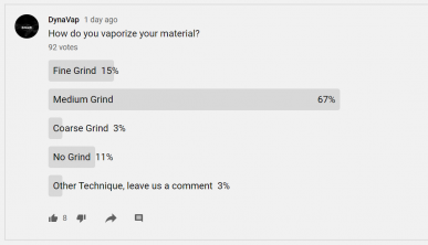 YouTube community poll